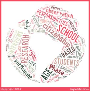 NSF Word Cloud